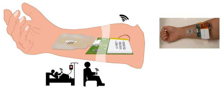 Sweat based non-invasive point of health diagnosis technology